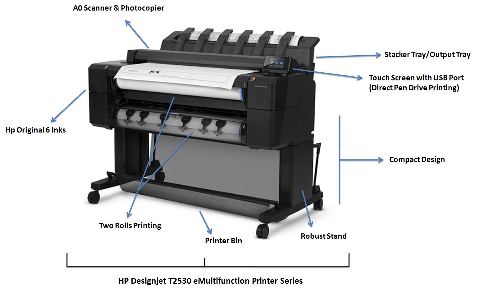 HP Designjet T2530 plotters price in delhi - photo#44